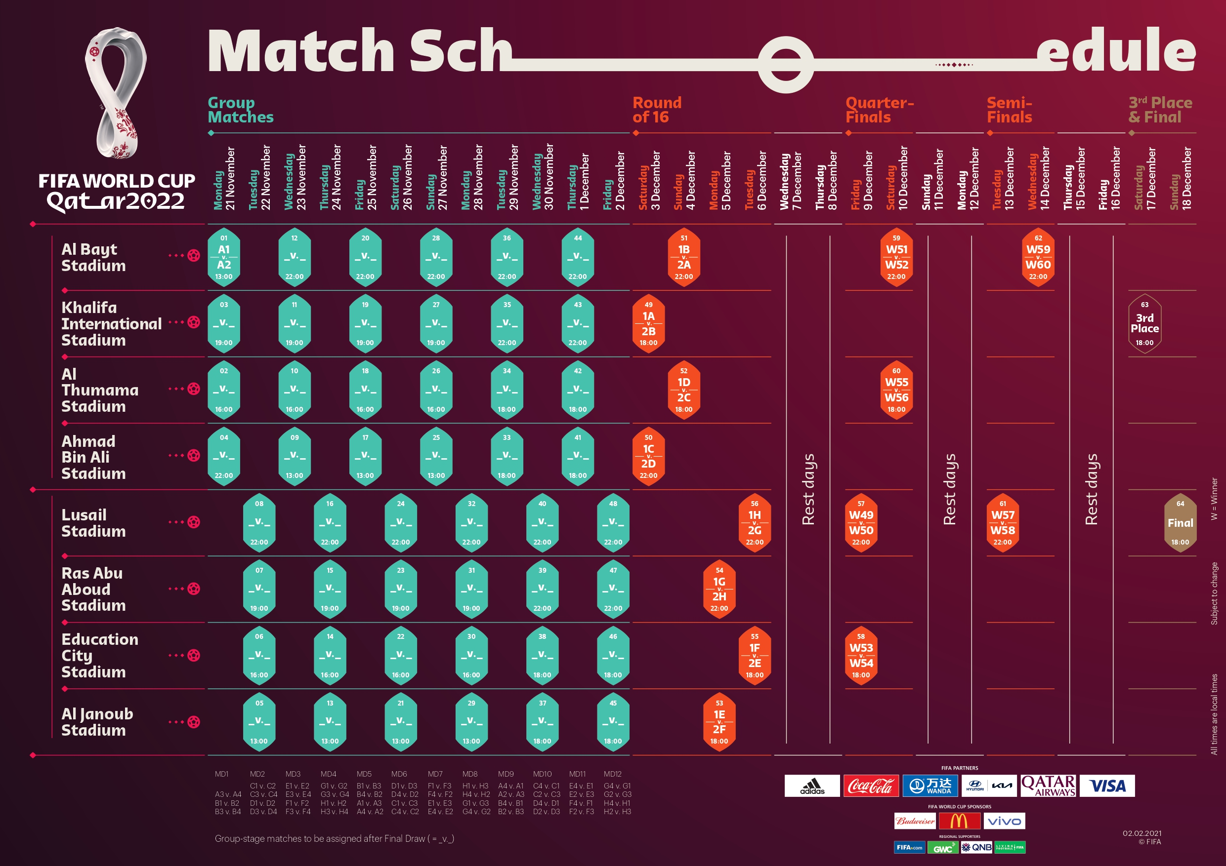 FIFA World Cup Qatar 2022 match Schedule