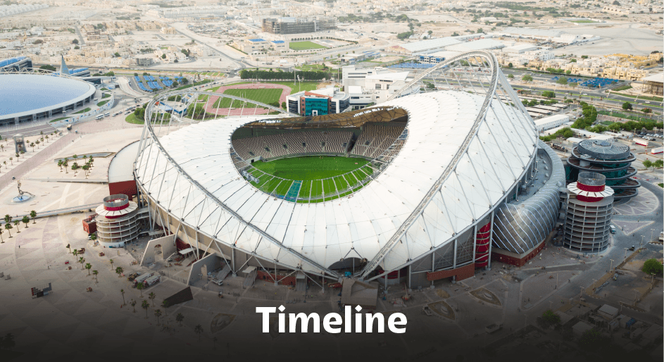 Khalifa International Stadium Timeline.